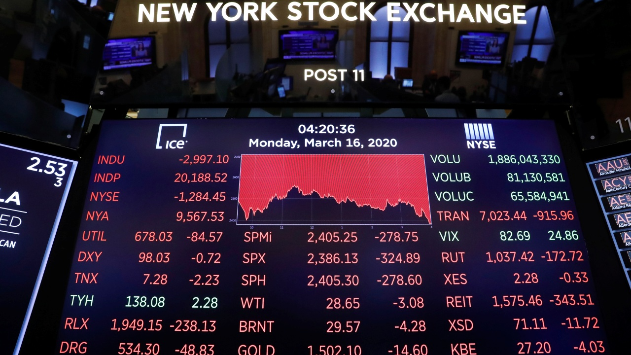 A price screen display is seen above the floor of the New York Stock Exchange (NYSE) shortly as coronavirus disease (COVID-19) cases in the city of New York rise, in New York, U.S., March 16, 2020. REUTERS/Lucas Jackson (United States)